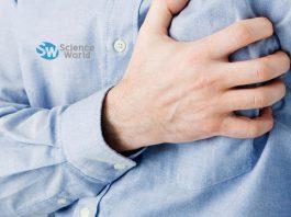 दिल का दौरा या हृदयाघात