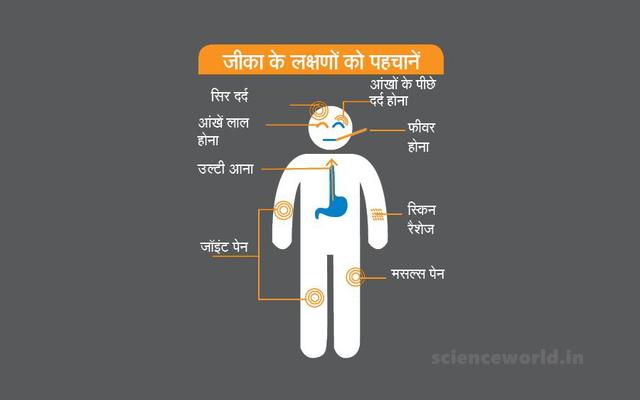 ज़ीका वायरस के लक्षण