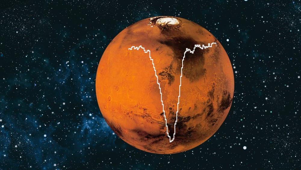मंगल पर आण्विक ऑक्सीजन